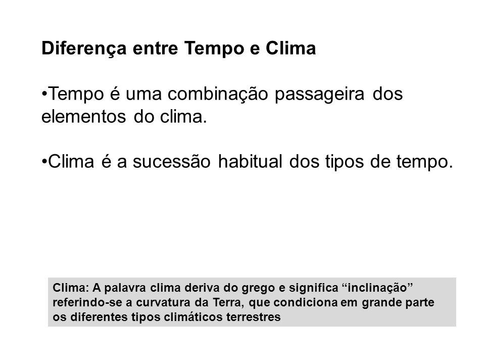 Diferença entre Tempo e Clima Tempo é uma combinação passageira dos elementos do clima. Clima é a sucessão habitual dos tipos de tempo. Clima: A palav