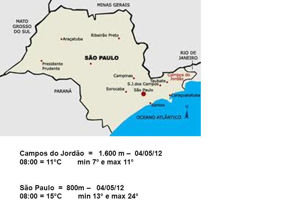 Campos do Jordão = 1.600 m – 04/05/12 08:00 = 11°C min 7° e max 11° São Paulo = 800m – 04/05/12 08:00 = 15°C min 13° e max 24°