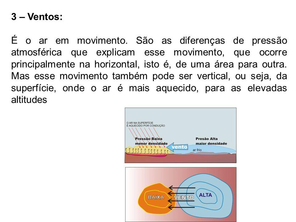 3 – Ventos: É o ar em movimento. São as diferenças de pressão atmosférica que explicam esse movimento, que ocorre principalmente na horizontal, isto é