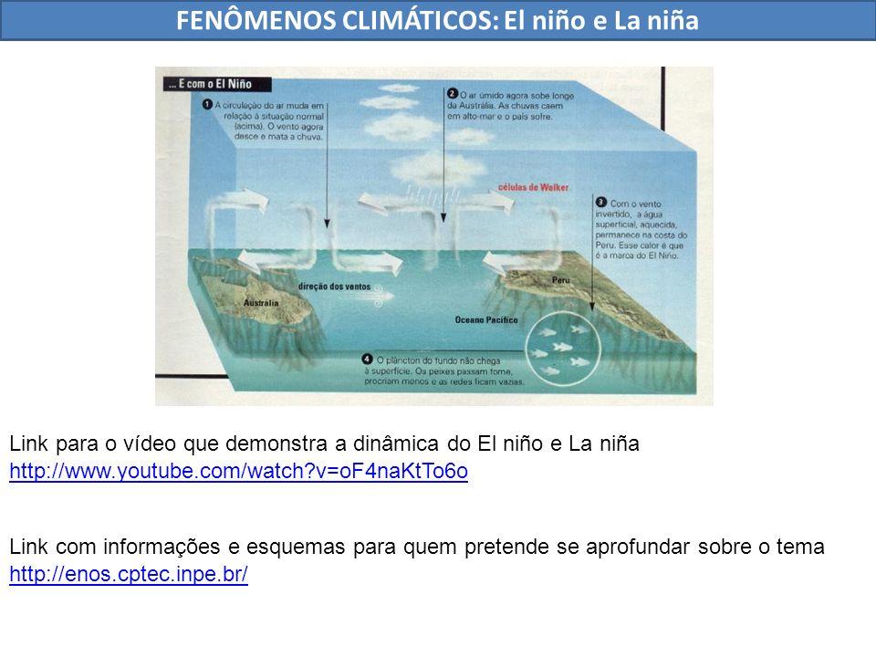FENÔMENOS CLIMÁTICOS: El niño e La niña http://www.youtube.com/watch?v=oF4naKtTo6o Link para o vídeo que demonstra a dinâmica do El niño e La niña htt