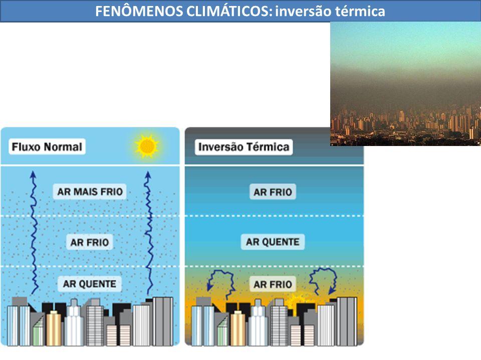 FENÔMENOS CLIMÁTICOS: inversão térmica