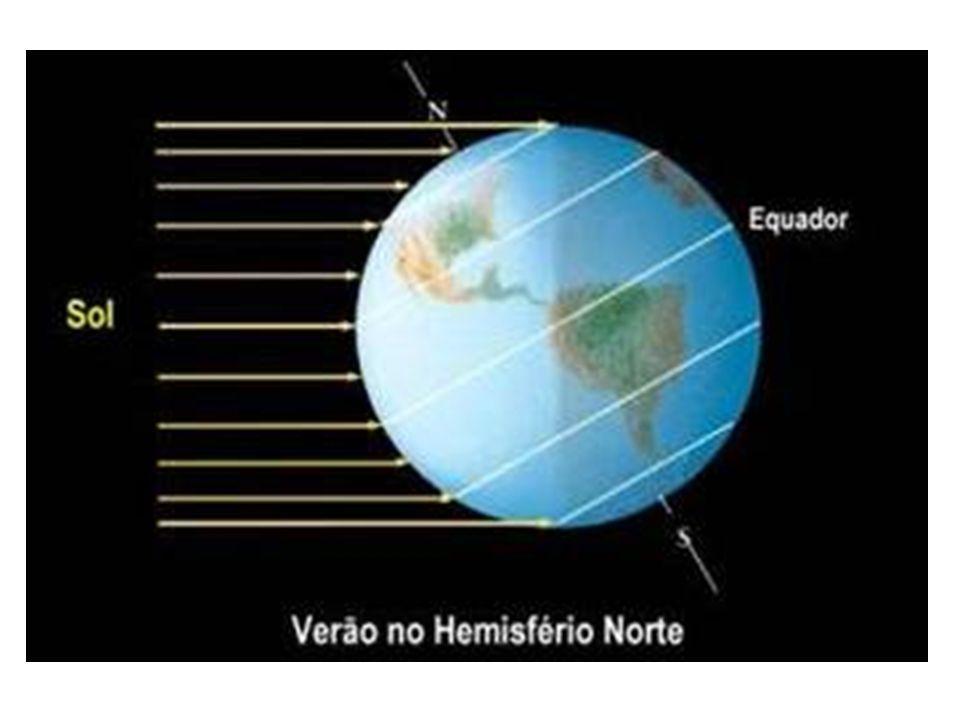 5 – Precipitação: A chuva, a neve, a geada, o orvalho e o granizo, são formas de precipitação atmosférica.