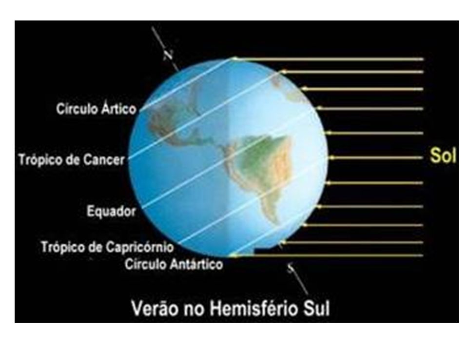 - Altitude: quanto maior a altitude, menor será a temperatura.