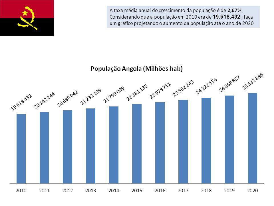 A taxa média anual do crescimento da população é de 2,67%. Considerando que a população em 2010 era de 19.618.432, faça um gráfico projetando o aument