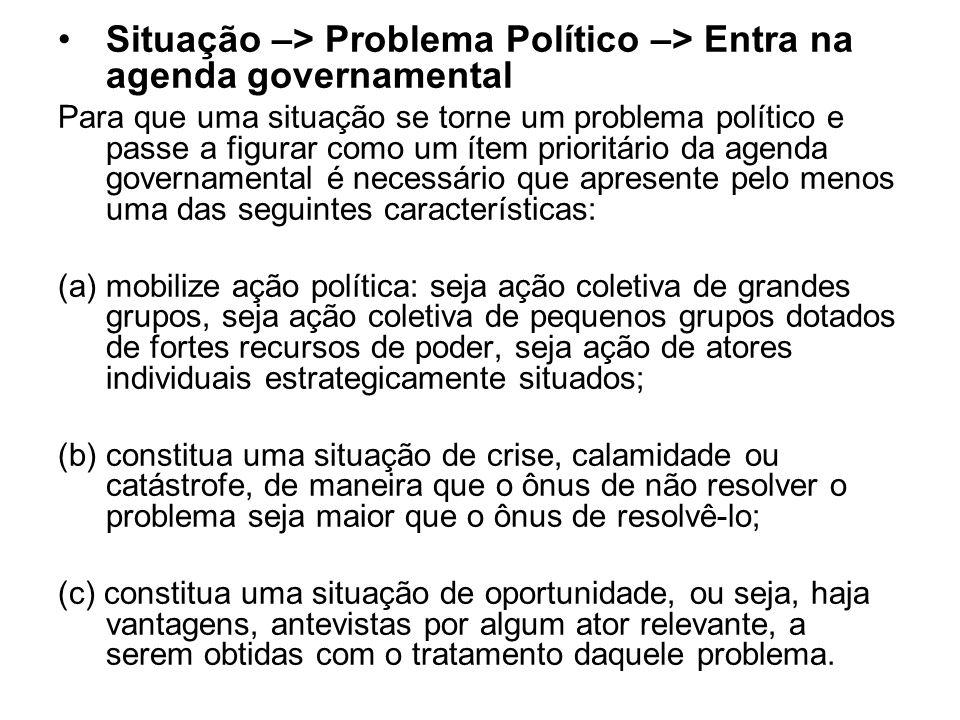 Situação –> Problema Político –> Entra na agenda governamental Para que uma situação se torne um problema político e passe a figurar como um ítem prio