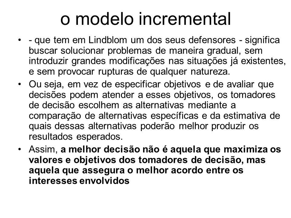 o modelo incremental que tem em Lindblom um dos seus defensores significa buscar solucionar problemas de maneira gradual, sem introduzir grandes modif