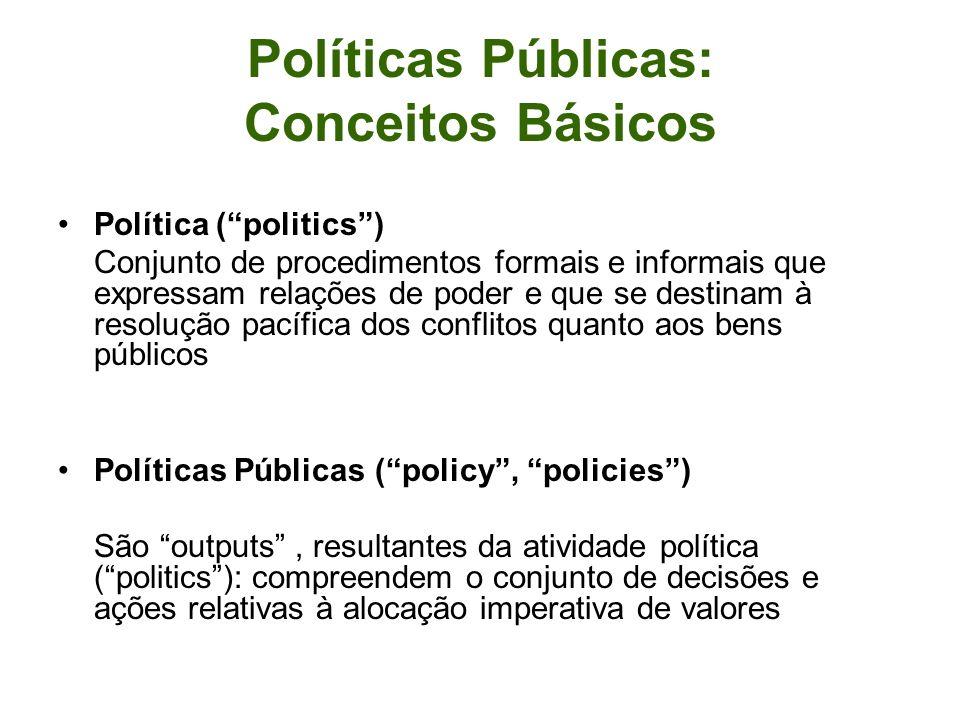 Políticas Públicas: Conceitos Básicos Política (politics) Conjunto de procedimentos formais e informais que expressam relações de poder e que se desti