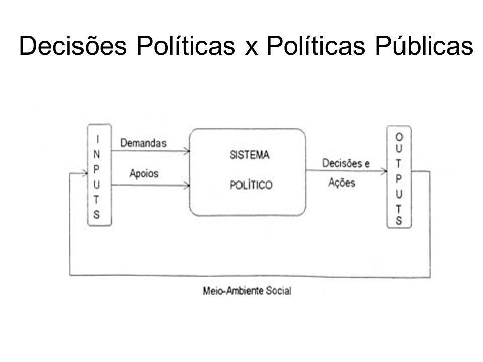 As políticas públicas (policies), por sua vez, são outputs, resultantes da atividades política (politics) compreendem o conjunto das decisões e ações relativas à alocação imperativa de valores.