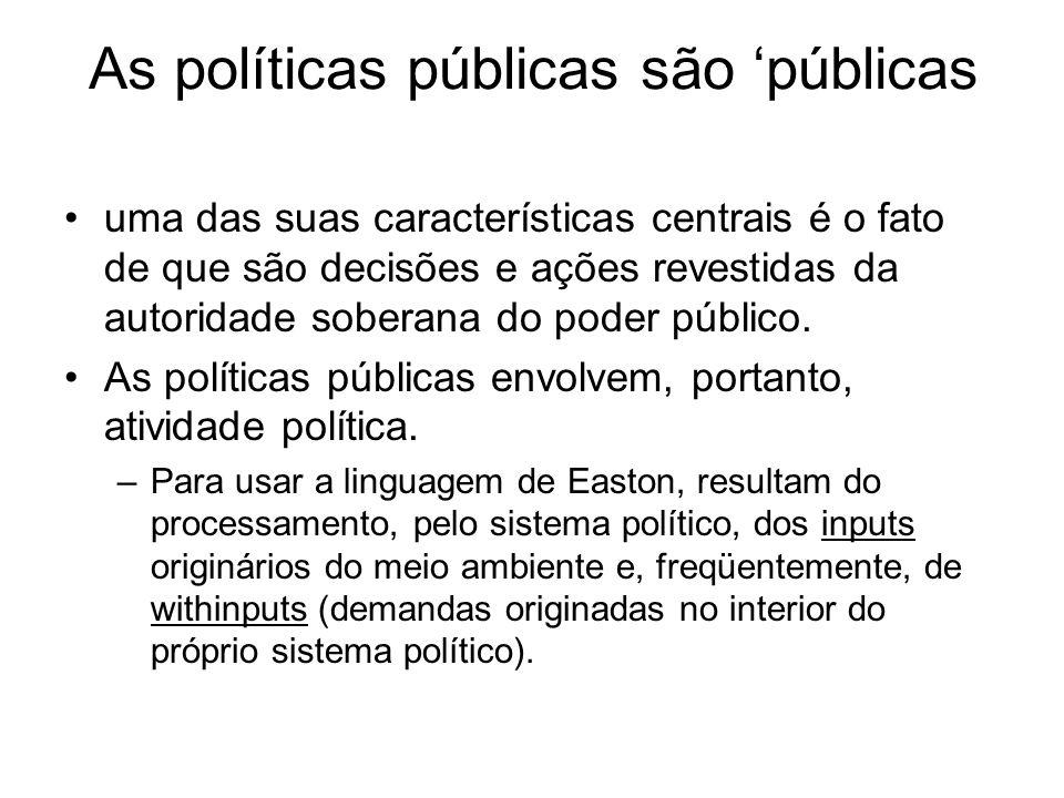 O processo de formação de políticas Elementos das decisões políticas 1) Apoios Específicos Genéricos 2) Demandas Novas Recorrentes Reprimidas.
