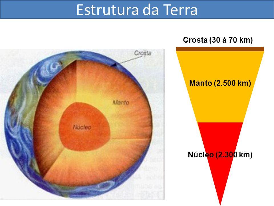 Estrutura da Terra Crosta (30 à 70 km) Manto (2.500 km) Núcleo (2.300 km)
