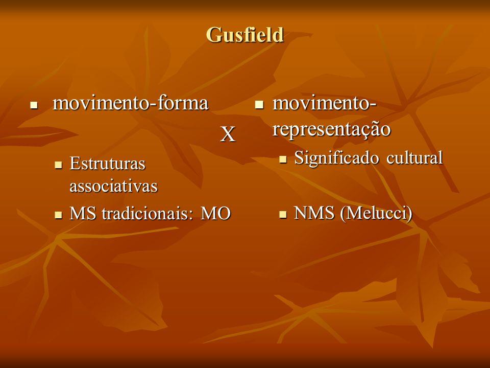 Gusfield movimento-forma movimento-forma X Estruturas associativas Estruturas associativas MS tradicionais: MO MS tradicionais: MO movimento- represen