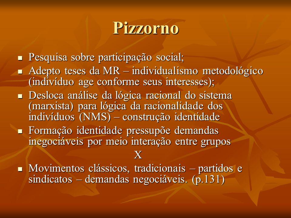 Pizzorno Pesquisa sobre participação social; Pesquisa sobre participação social; Adepto teses da MR – individualismo metodológico (indivíduo age confo