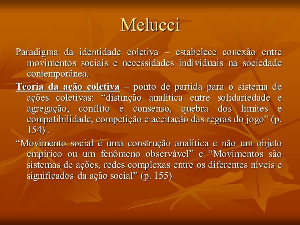 Melucci Paradigma da identidade coletiva – estabelece conexão entre movimentos sociais e necessidades individuais na sociedade contemporânea. Teoria d