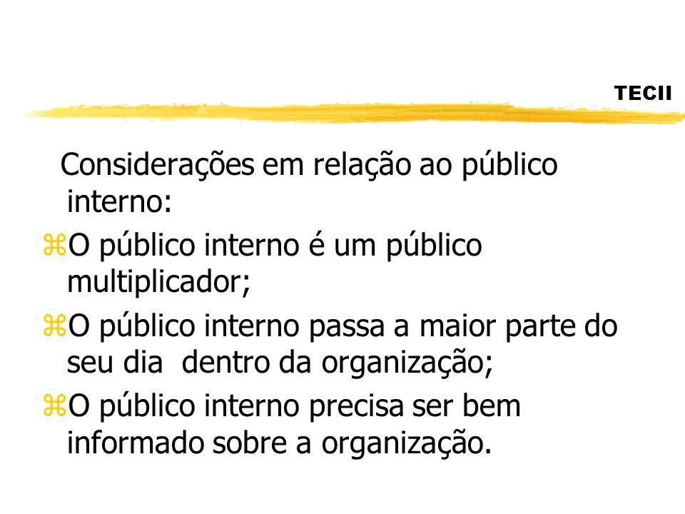 TECII Considerações em relação ao público interno: zO público interno é um público multiplicador; zO público interno passa a maior parte do seu dia de