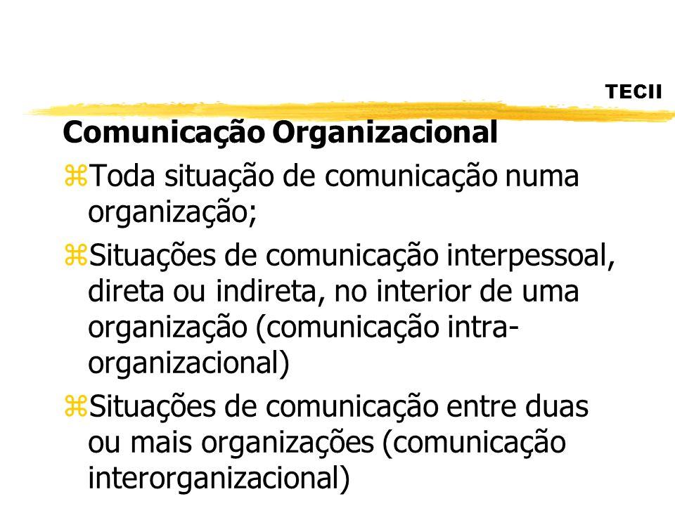 TECII Comunicação Organizacional zToda situação de comunicação numa organização; zSituações de comunicação interpessoal, direta ou indireta, no interi
