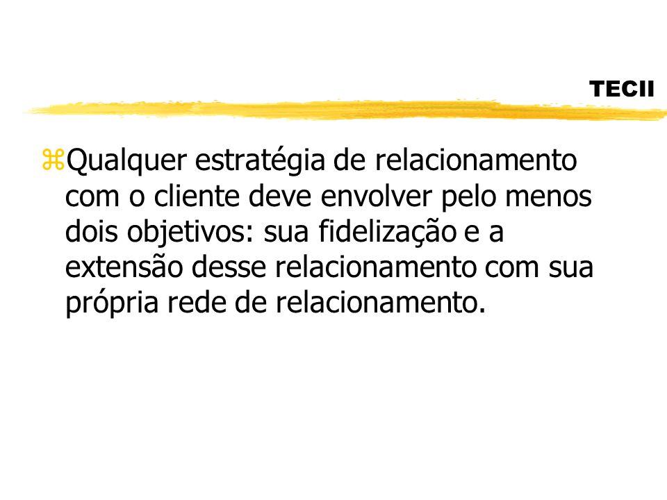 TECII zQualquer estratégia de relacionamento com o cliente deve envolver pelo menos dois objetivos: sua fidelização e a extensão desse relacionamento
