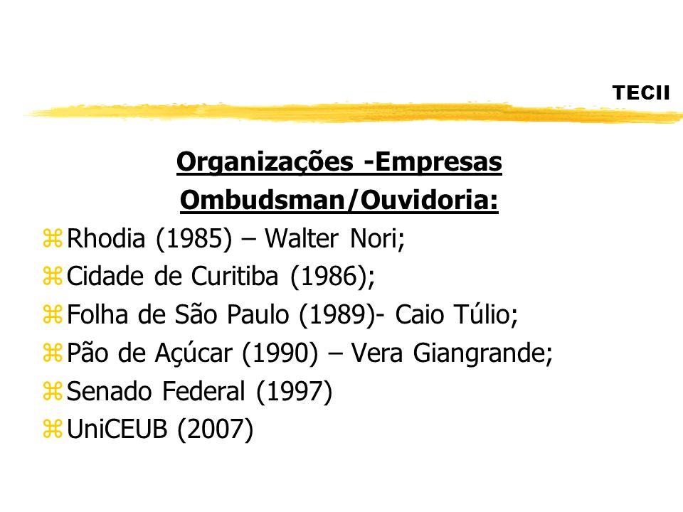 TECII Organizações -Empresas Ombudsman/Ouvidoria: zRhodia (1985) – Walter Nori; zCidade de Curitiba (1986); zFolha de São Paulo (1989)- Caio Túlio; zP