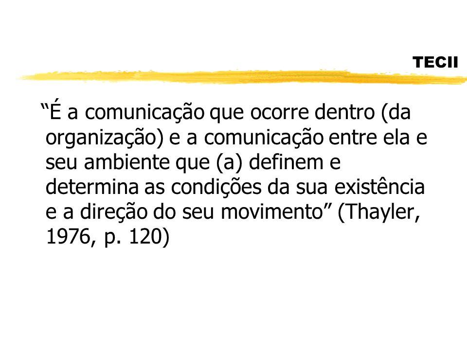 TECII Comunicação Organizacional zToda situação de comunicação numa organização; zSituações de comunicação interpessoal, direta ou indireta, no interior de uma organização (comunicação intra- organizacional) zSituações de comunicação entre duas ou mais organizações (comunicação interorganizacional)