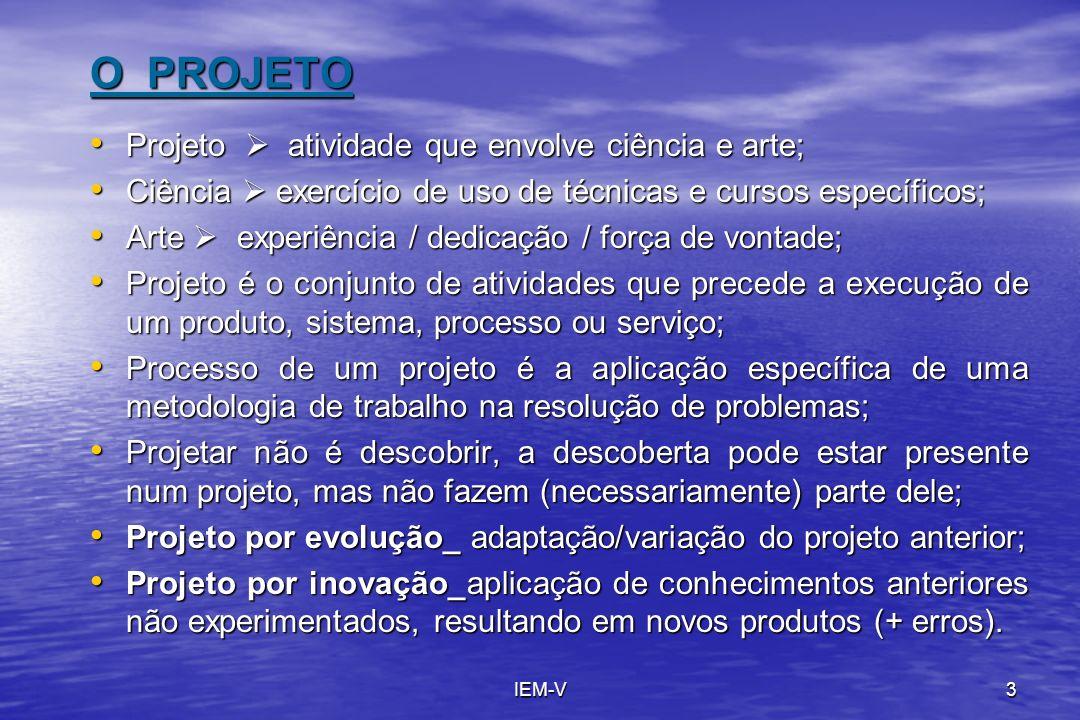 IEM-V4 PROCESSO DE PROJETO IDENTIFICAÇÃO DE UMA NECESSIDADE IDENTIFICAÇÃO DE UMA NECESSIDADE Definição do problema Definição do problema Coleta de informações Coleta de informações Concepção Concepção Avaliação Avaliação Especificação da solução Especificação da solução COMUNICAÇÃO COMUNICAÇÃO