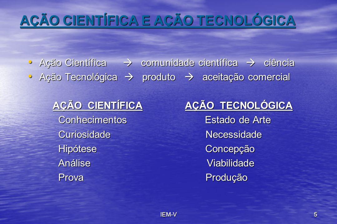 IEM-V5 AÇÃO CIENTÍFICA E AÇÃO TECNOLÓGICA Ação Científica comunidade científica ciência Ação Científica comunidade científica ciência Ação Tecnológica