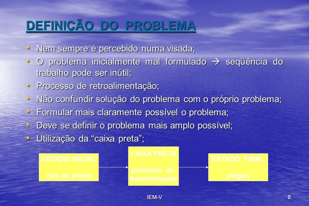 IEM-V8 DEFINIÇÃO DO PROBLEMA Nem sempre é percebido numa visada; Nem sempre é percebido numa visada; O problema inicialmente mal formulado seqüência d