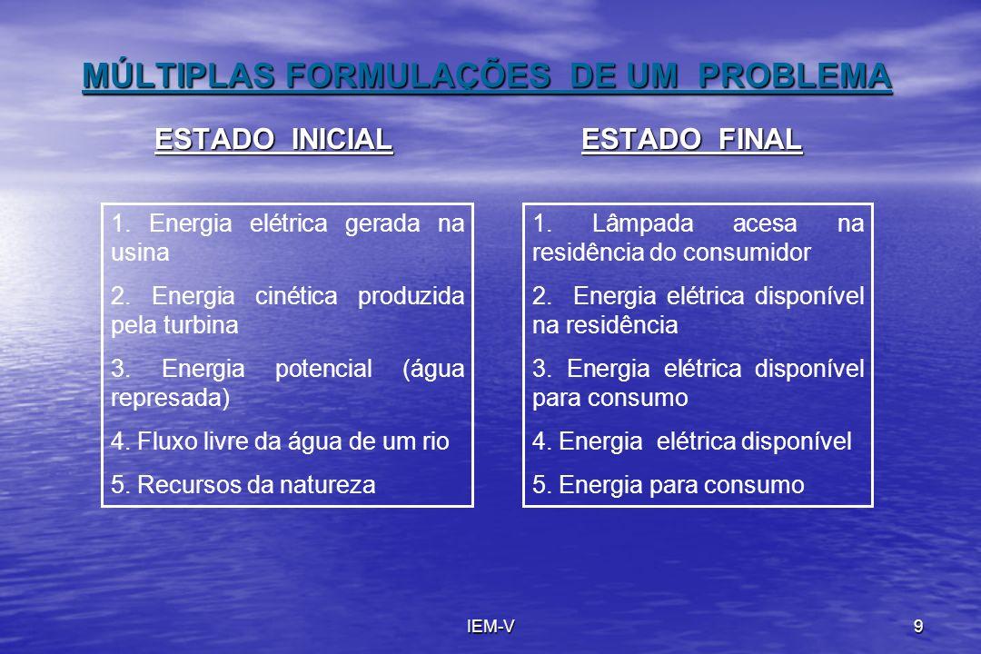 IEM-V9 MÚLTIPLAS FORMULAÇÕES DE UM PROBLEMA ESTADO INICIAL ESTADO FINAL ESTADO INICIAL ESTADO FINAL 1. Energia elétrica gerada na usina 2. Energia cin