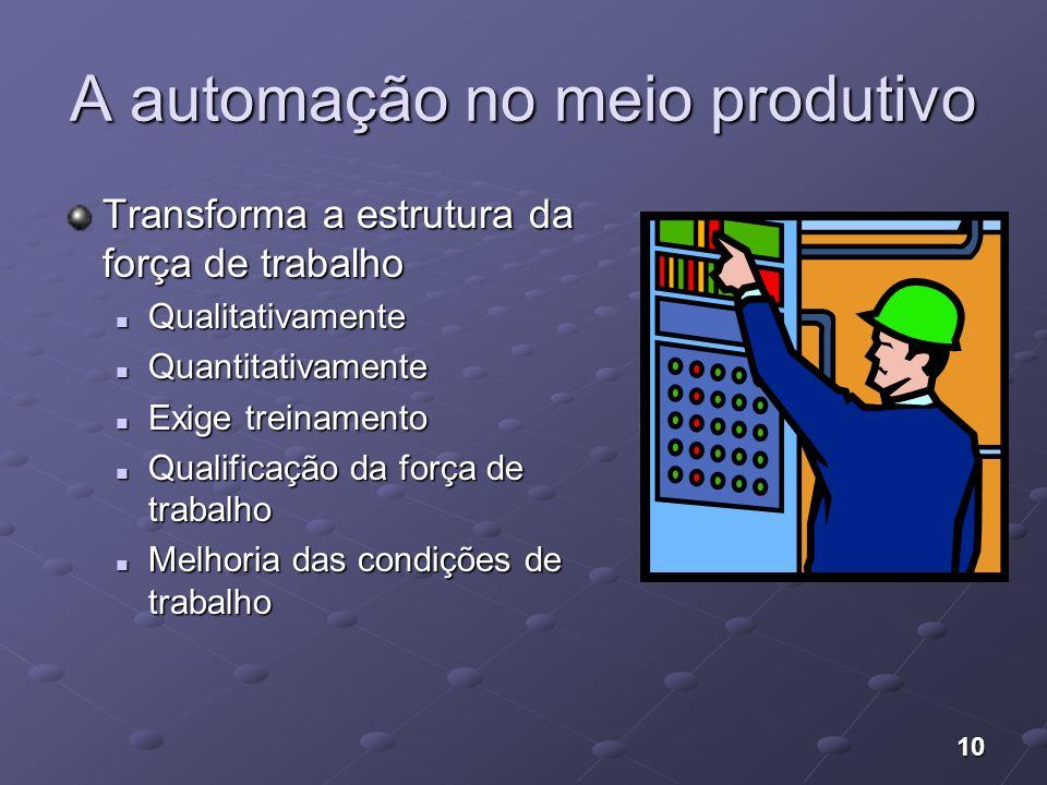 10 A automação no meio produtivo Transforma a estrutura da força de trabalho Qualitativamente Qualitativamente Quantitativamente Quantitativamente Exi