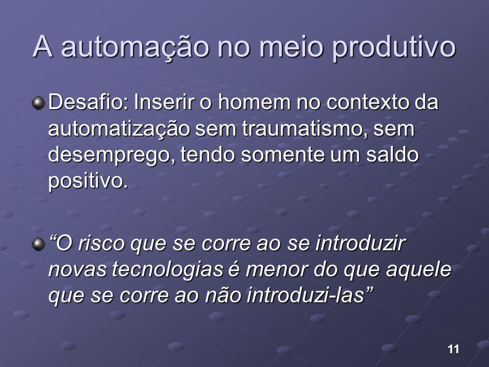 11 A automação no meio produtivo Desafio: Inserir o homem no contexto da automatização sem traumatismo, sem desemprego, tendo somente um saldo positiv