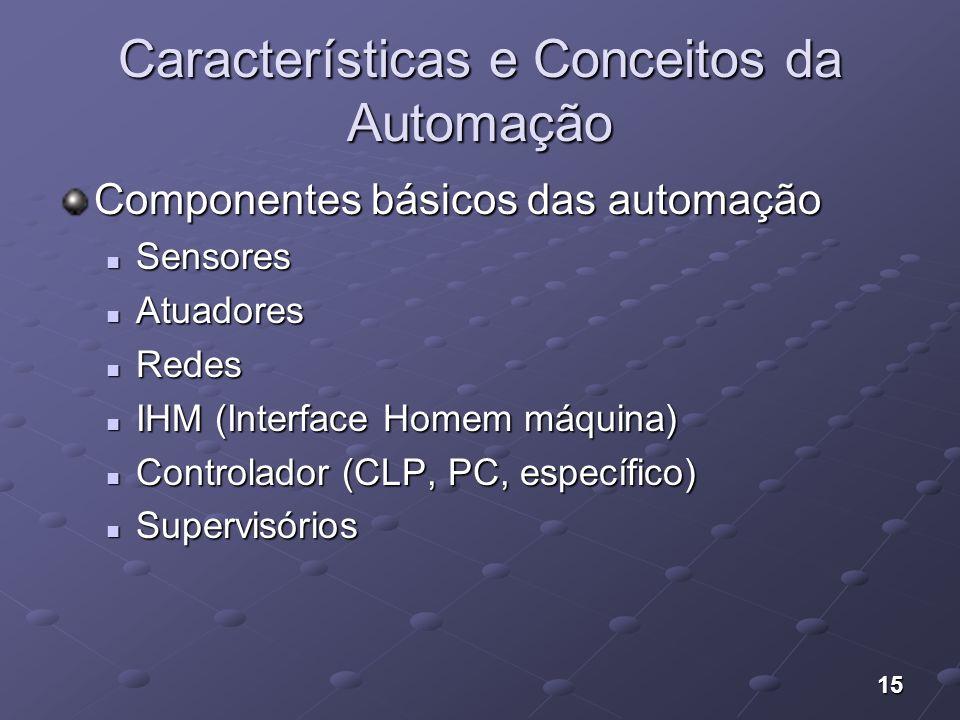 15 Características e Conceitos da Automação Componentes básicos das automação Sensores Sensores Atuadores Atuadores Redes Redes IHM (Interface Homem m