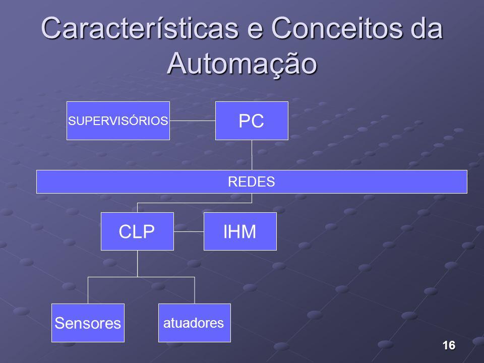 16 Características e Conceitos da Automação CLP Sensores atuadores IHM REDES PC SUPERVISÓRIOS