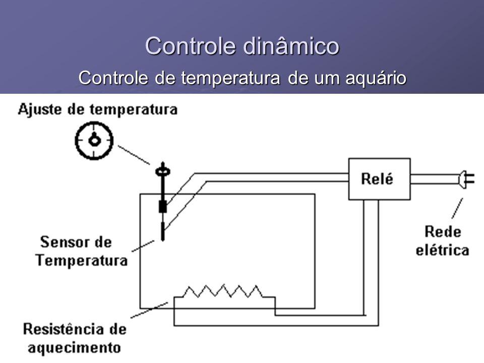 19 Controle dinâmico Controle de temperatura de um aquário