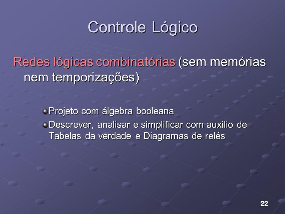 22 Controle Lógico Redes lógicas combinatórias (sem memórias nem temporizações) Projeto com álgebra booleana Descrever, analisar e simplificar com aux