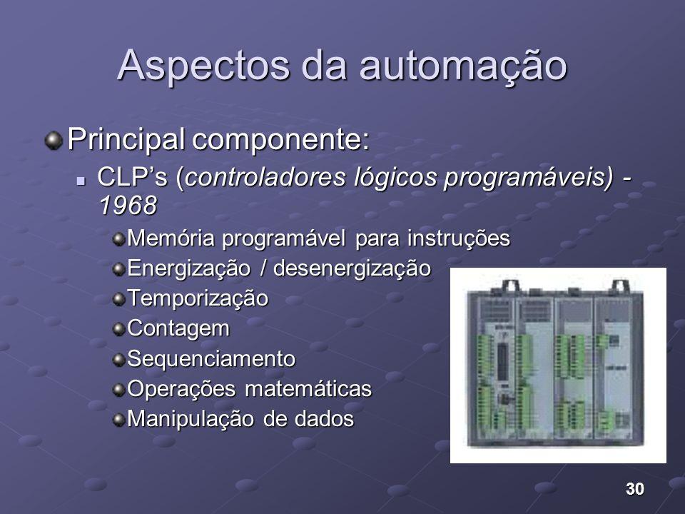 30 Aspectos da automação Principal componente: CLPs (controladores lógicos programáveis) - 1968 CLPs (controladores lógicos programáveis) - 1968 Memór