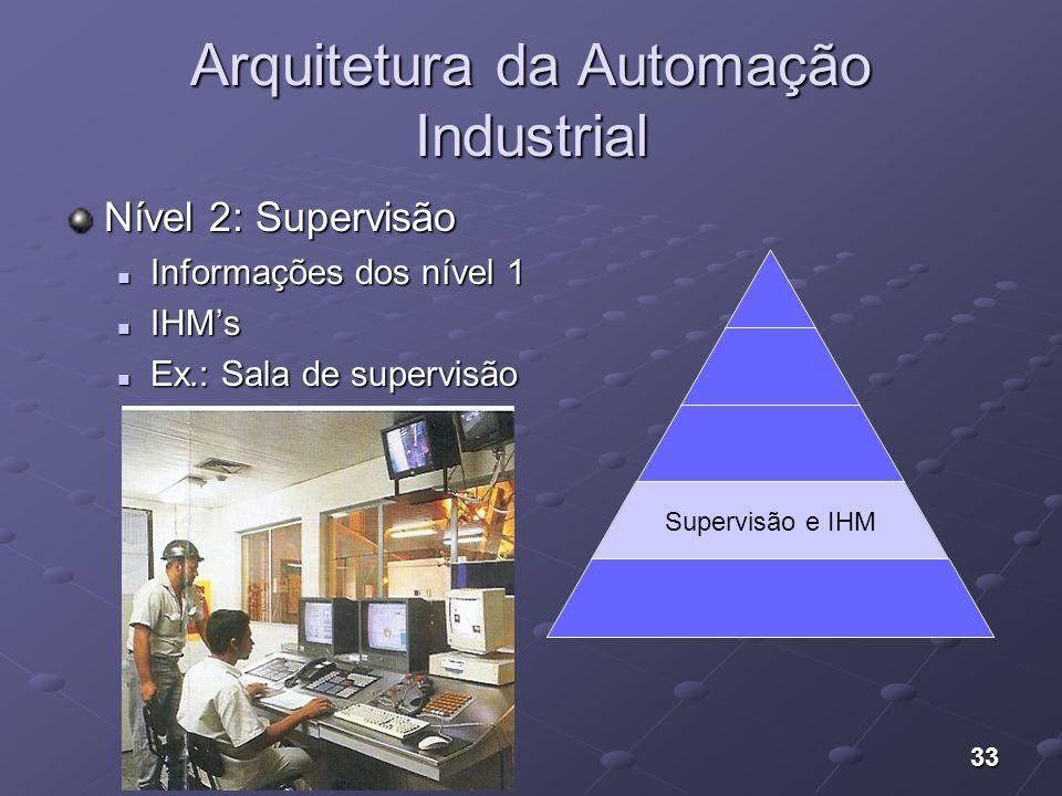 33 Arquitetura da Automação Industrial Nível 2: Supervisão Informações dos nível 1 Informações dos nível 1 IHMs IHMs Ex.: Sala de supervisão Ex.: Sala