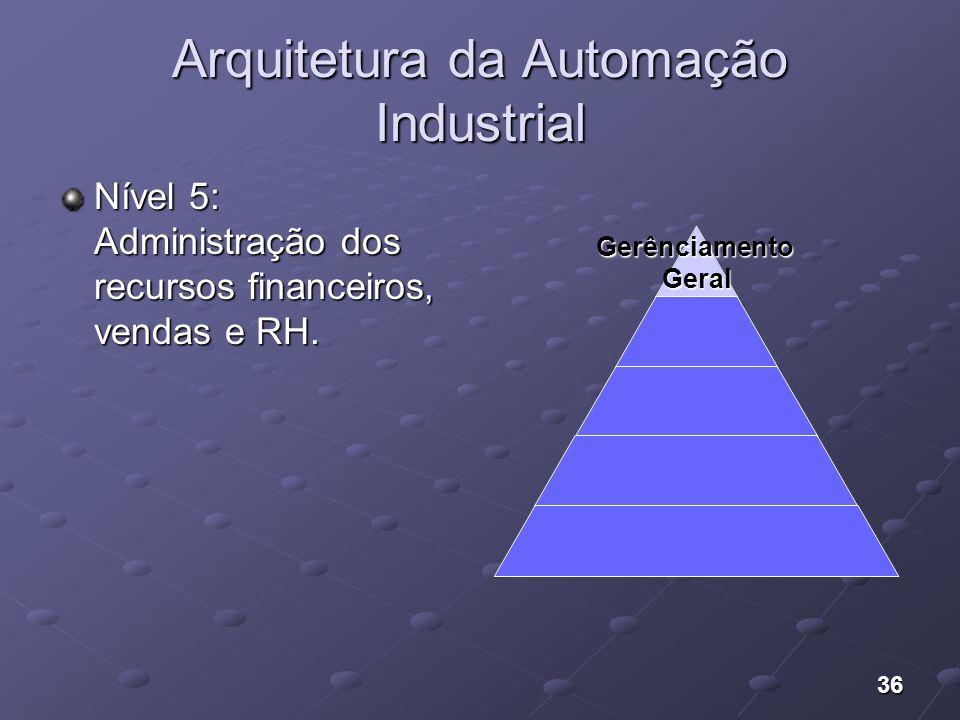 36 Arquitetura da Automação Industrial Nível 5: Administração dos recursos financeiros, vendas e RH. GerênciamentoGeral