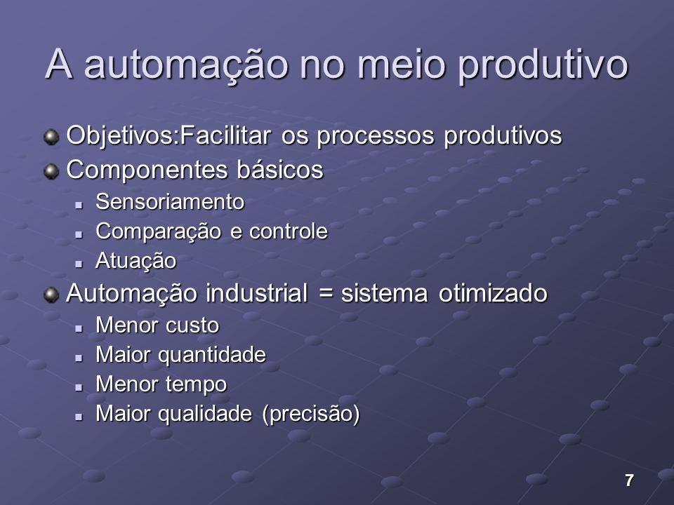 7 A automação no meio produtivo Objetivos:Facilitar os processos produtivos Componentes básicos Sensoriamento Sensoriamento Comparação e controle Comp