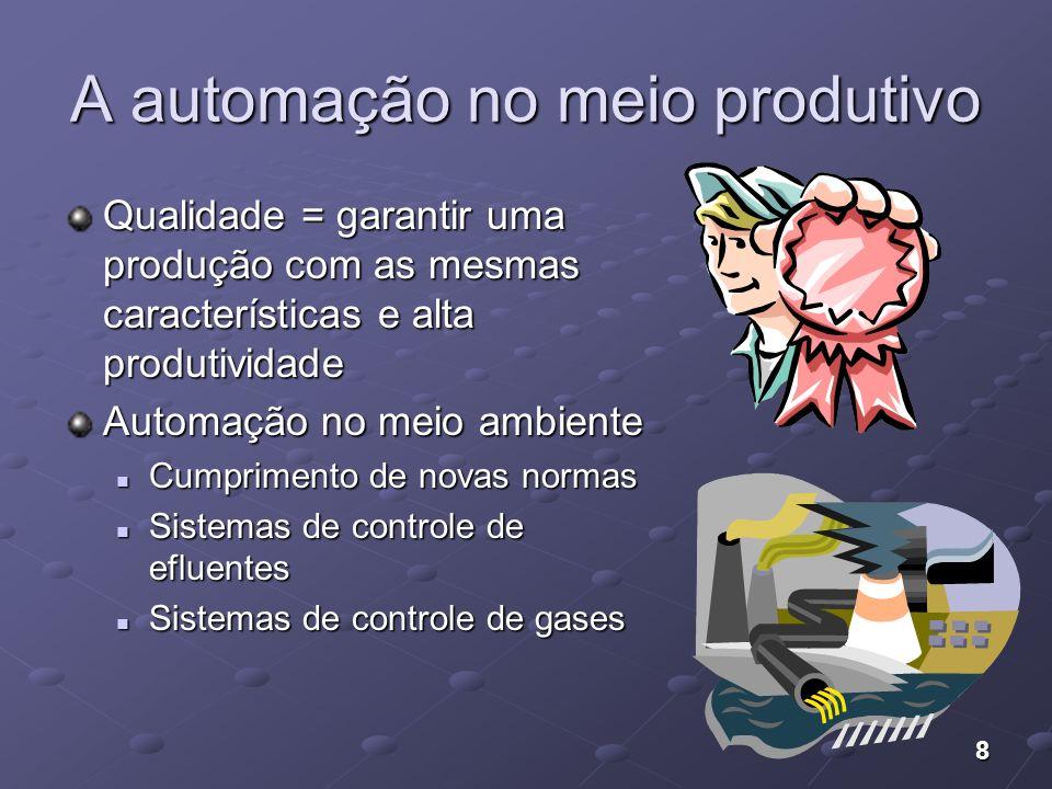 8 A automação no meio produtivo Qualidade = garantir uma produção com as mesmas características e alta produtividade Automação no meio ambiente Cumpri