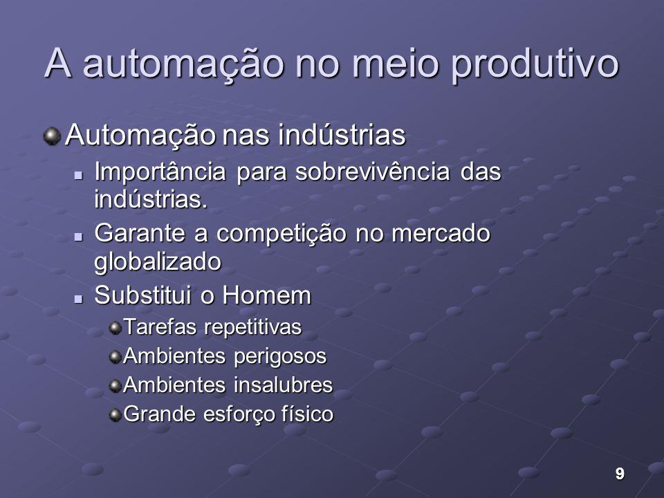 40 Variedades da Automação Grandes sistemas de automação (maior complexidade) Ex.: Controladores de vôos nos aeroportos, controle metroviário, sistemas militares.