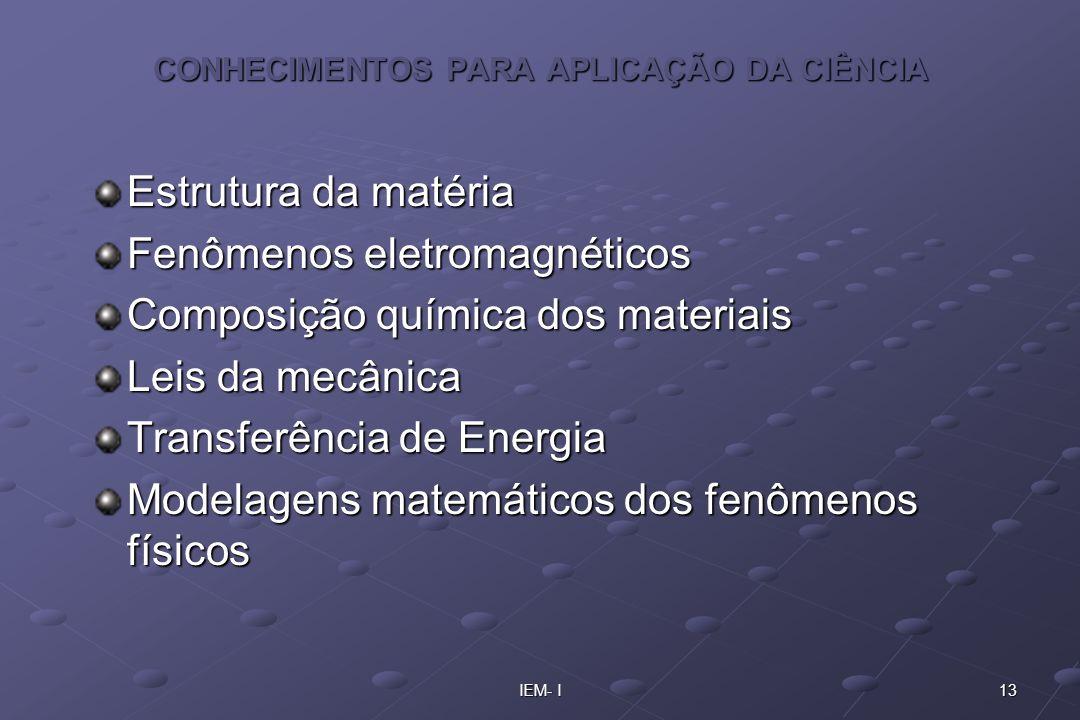 13IEM- I CONHECIMENTOS PARA APLICAÇÃO DA CIÊNCIA Estrutura da matéria Fenômenos eletromagnéticos Composição química dos materiais Leis da mecânica Tra