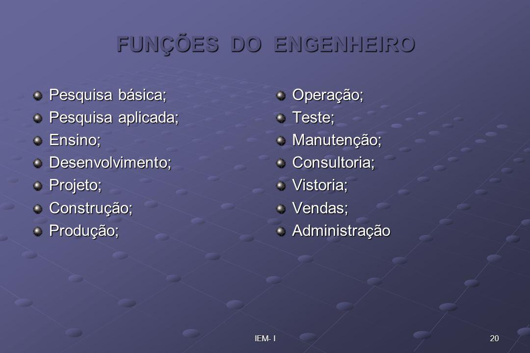20IEM- I FUNÇÕES DO ENGENHEIRO Pesquisa básica; Pesquisa aplicada; Ensino;Desenvolvimento;Projeto;Construção;Produção;Operação;Teste;Manutenção;Consul