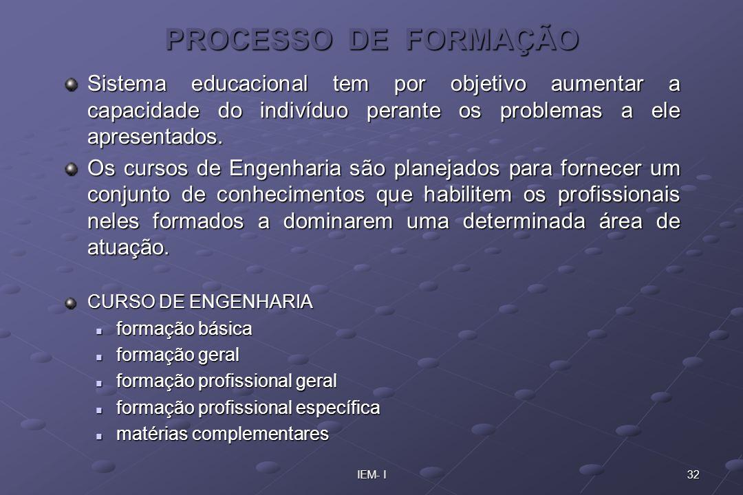 32IEM- I PROCESSO DE FORMAÇÃO Sistema educacional tem por objetivo aumentar a capacidade do indivíduo perante os problemas a ele apresentados. Os curs