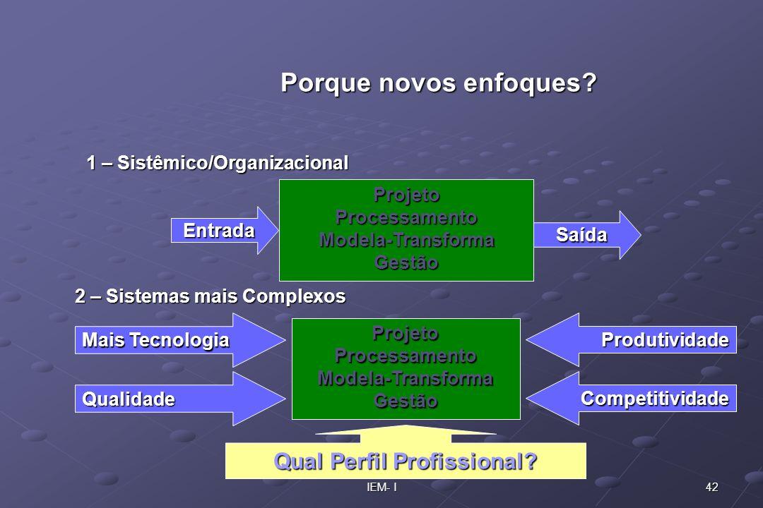 42IEM- I 1 – Sistêmico/Organizacional Projeto Processamento Modela-Transforma Gestão Entrada Saída Porque novos enfoques? 2 – Sistemas mais Complexos