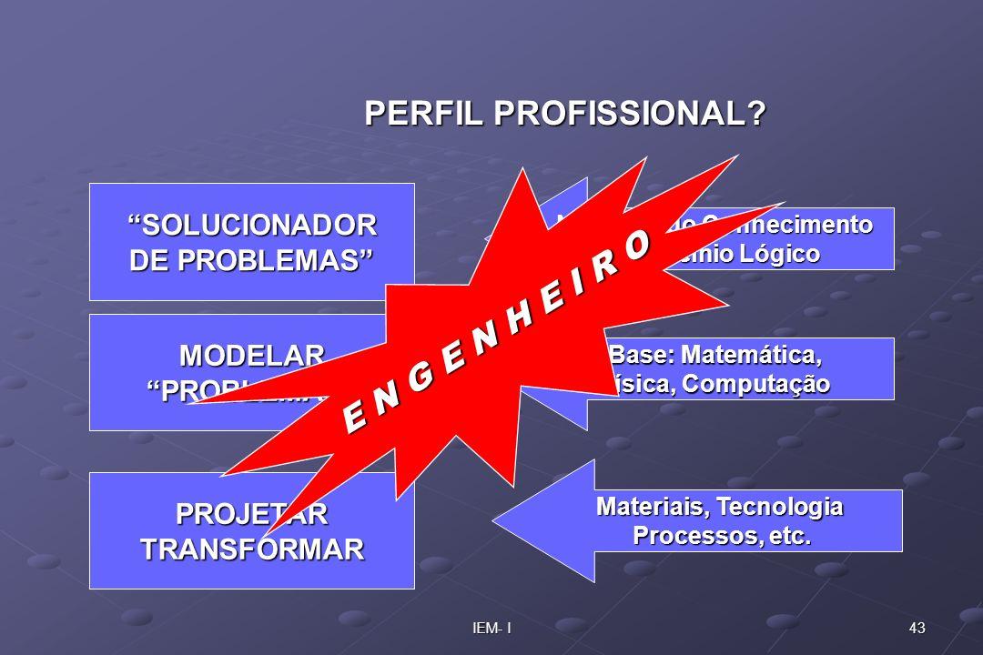 43IEM- I PERFIL PROFISSIONAL? SOLUCIONADOR DE PROBLEMAS Natureza do Conhecimento Raciocínio Lógico MODELARPROBLEMAS Base: Matemática, Física, Computaç