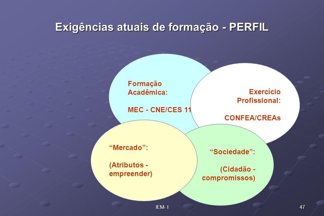 47IEM- I Formação Acadêmica: MEC - CNE/CES 11 Exercício Profissional: CONFEA/CREAs Sociedade: (Cidadão - compromissos) Mercado: (Atributos - empreende