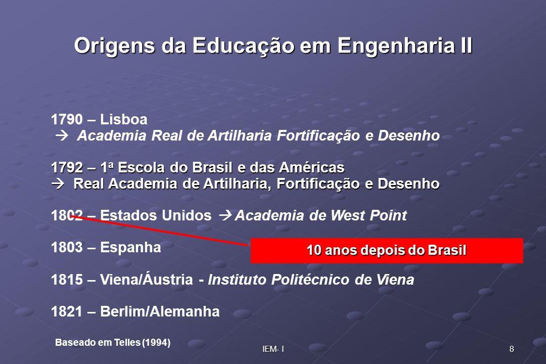 8IEM- I Baseado em Telles (1994) 1790 – Lisboa Academia Real de Artilharia Fortificação e Desenho 1792 – 1 a Escola do Brasil e das Américas Real Acad