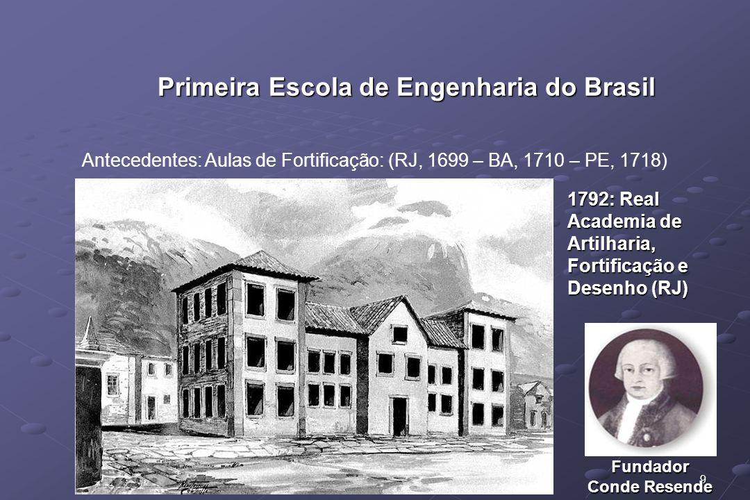 9IEM- I Primeira Escola de Engenharia do Brasil 1792: Real Academia de Artilharia, Fortificação e Desenho (RJ) Fundador Conde Resende Antecedentes: Au