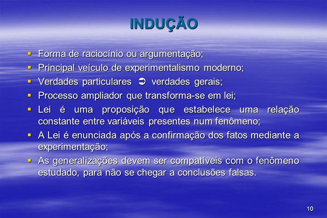 10 INDUÇÃO Forma de raciocínio ou argumentação; Forma de raciocínio ou argumentação; Principal veículo de experimentalismo moderno; Principal veículo