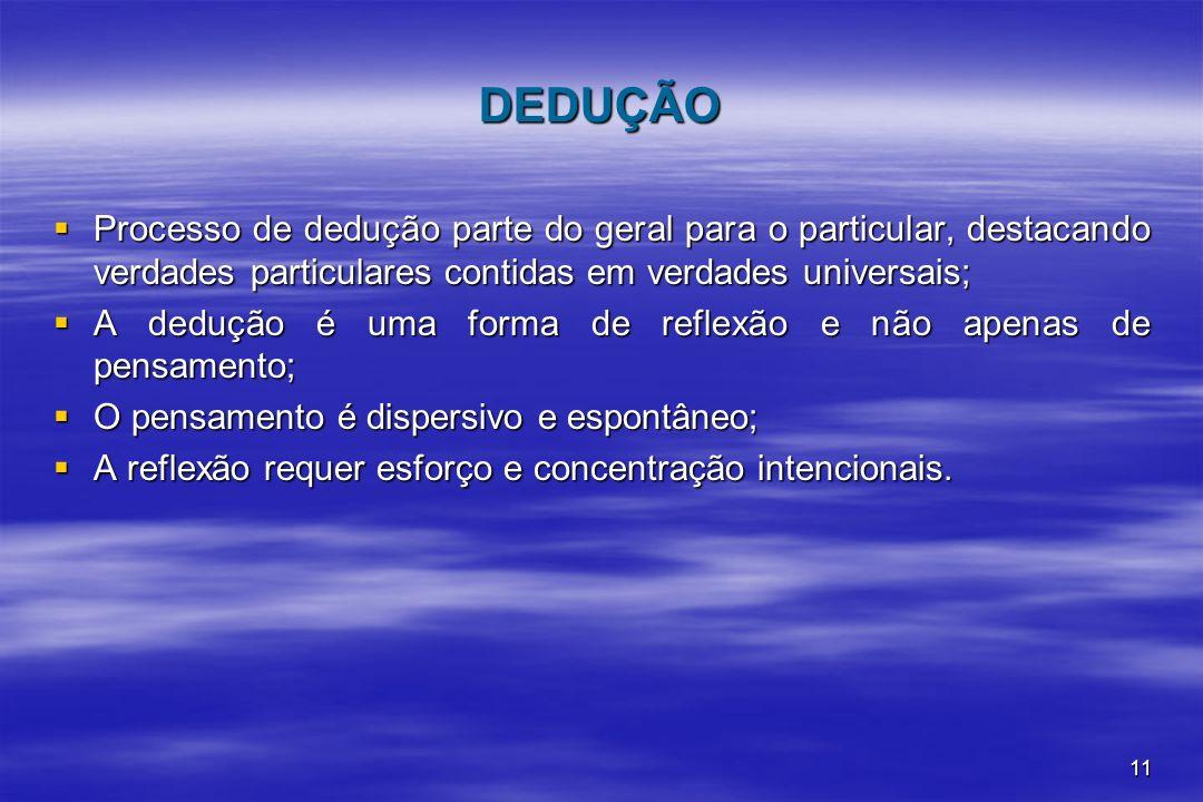 11 DEDUÇÃO Processo de dedução parte do geral para o particular, destacando verdades particulares contidas em verdades universais; Processo de dedução