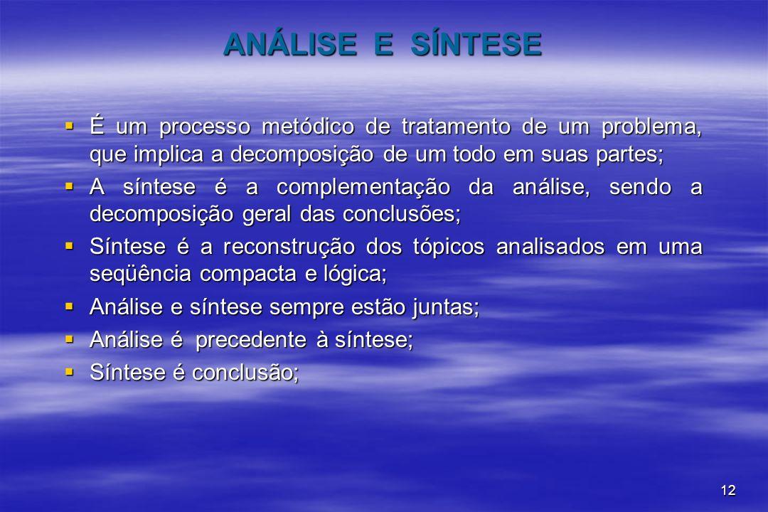 12 ANÁLISE E SÍNTESE É um processo metódico de tratamento de um problema, que implica a decomposição de um todo em suas partes; É um processo metódico