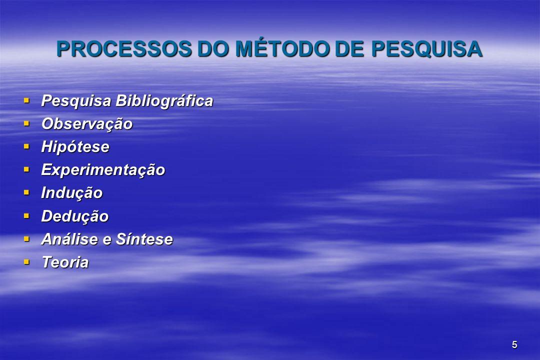 5 PROCESSOS DO MÉTODO DE PESQUISA Pesquisa Bibliográfica Pesquisa Bibliográfica Observação Observação Hipótese Hipótese Experimentação Experimentação
